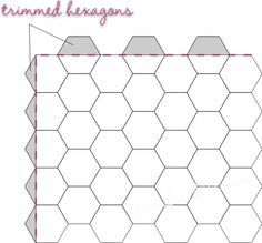 showing how to trim hexagons for the edge of a quilt. remember that with binding, those edge pieces will get covered more.