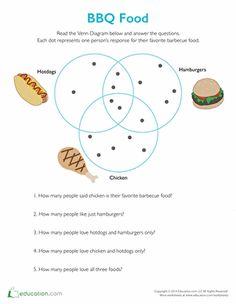 Second grade probability worksheets practice reading venn diagrams bbq food venn diagram for kids ccuart Choice Image