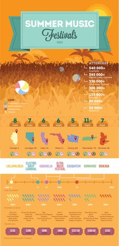 Summer Music Festival Infographic by Tiffany Chin, via Behance