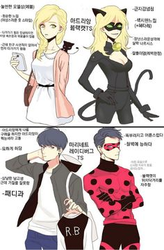 Gender Bender Miraculous