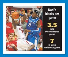 Photo Gallery: Breaking down Nerlens Noel's block party plus other Kentucky basketball stats in this gallery to get ready for Texas A.