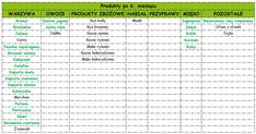 DietaNiemowlaka - Produkty po 6. miesiącu Hana, Periodic Table, Kids, Diet, Young Children, Periodic Table Chart, Boys, Periotic Table, Children