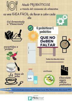 probióticos Valencia, Pickling, Kids, Exercises, Food Items, Health