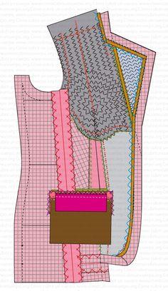 Montaje de bolsillos de vivo o de cartera: En este post explicamos cómo se monta un bolsillo de vivos con tapeta o cartera según la tradición sastre