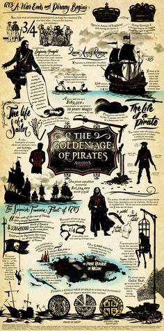 The golden age of pirates Facebook: Anna Maria Island Beach Life www.annamariaislandhomerental.com Twitter: AMIHomerental