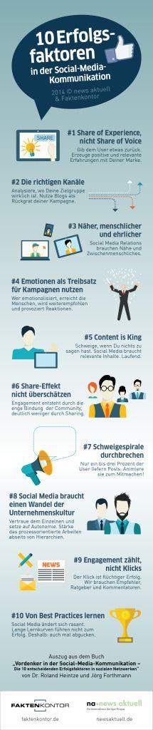 10 Erfolgsfaktoren im Social Media #SoMe