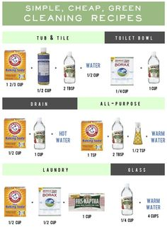 homemade cleaning recipes...