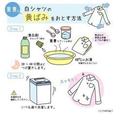 洋服の黄ばみの原因は皮脂よごれの酸化:漂白剤と重曹につけおきしてから洗うと落ちやすい 。黄ばみが激しい場合は一晩漬け込んでみて。衣替えはしっかり汚れを落としてから収納しよう(そのまましまうと餌になっちゃう…)