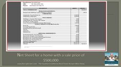 Sellers Closing Costs- How Much Does It Cost To Sell A Home In California What Are Home Sellers Closing Costs and what do they include? Closing Costs, Closer, California, Things To Sell, Home, Ad Home, Homes, Haus, Houses