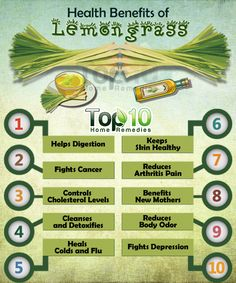 Top 10 Health Benefits of Lemongrass