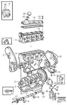 1986 chevrolet c10 5.7 v8 engine wiring diagram Chevy