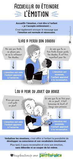 Partage autour de l'éducation - BougribouillonsBougribouillons