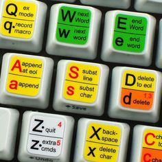 Vi and Vim Editor keyboard sticker Keyboard Stickers, Notebook Stickers, E Words, Notebooks For Sale, Data Sheets, Apple Mac, Editor, Improve Yourself, Greek
