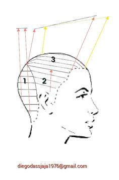 Diagrama de corte