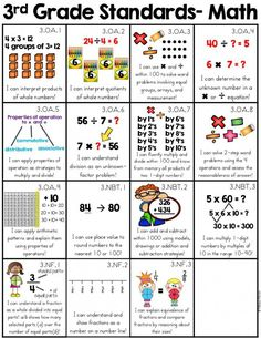 grade Student Friendly I Can Statements for Common Core With Pictures grade common core visual reference is a 6 page resource that is a fun grade common core visual reference is a 6 page resource that is a fun and… 3rd Grade Classroom, Third Grade Math, Math Classroom, Grade 3, Classroom Decor, Homeschool Kindergarten, Elementary Math, Teaching Math, Homeschool Worksheets