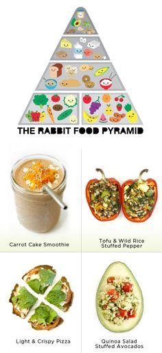 """eat more rabbit food"" haha the rabbit food pyramid"