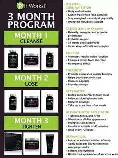 IT WORKS! GLOBAL 3 MONTH PROGRAM to TONE, TIGHTEN, FIRM DETOX  gees.myitworks.com  customer DT  3635211