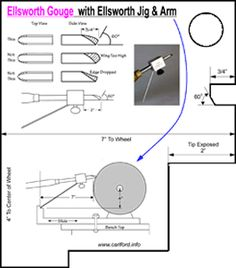PDF templates to down load and use to get different grinds on your gouges using the Oneway Wolverine/Varigrind or Ellsworth Jig