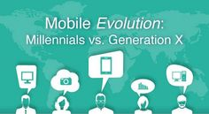 #Infographic: Generation X just as tech savvy as millenials - #consumertrends