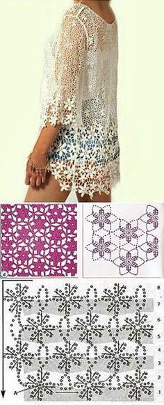Jak zrobić taka bluzkę? Wzór Crochet lace blouse pattern #torzadasdosagujas
