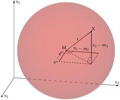 Kugel mit Mittelpunkt M, Radius r und einem Punkt X auf der Kugeloberfläche
