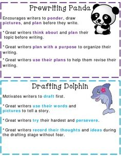 Free! Wonderful Writing Process-Helping Kids Become Great Writers (Posters)