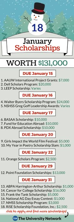 Apply to these scholarships before the month flies by!