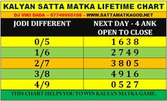 Why is Money important In Kalyan Satta Matka? Matka Satta Number, Kalyan Tips, Lottery Numbers, Best Background Images, Guessing Games, Today Tips, Math Numbers, Investing Money, Play Online