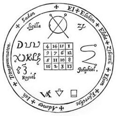 Magic squares have been known and used from ancient times, engraved on metal talismans and drawn on parchment ones. Used in ancient India and China, they were introduced into Europe early in the Christian era and have been found in many of the grimoires of Ceremonial Magic. Heinrich Cornelius Agrippa von Nettesheim (1486-1535), best known simply as Cornelius Agrippa, founded several secret magical societies and wrote a number of books on magic. His best known work was De Occulta Philosophia.