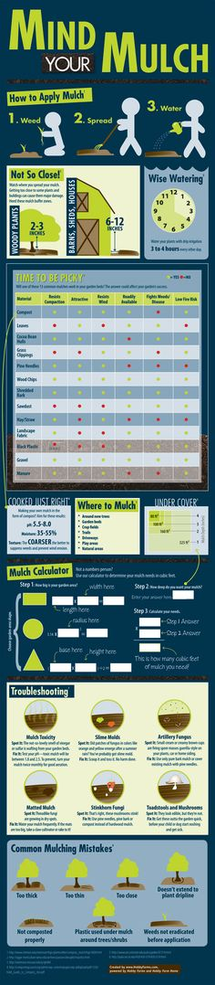 Mulch, garden, garden - Garden cheat sheets-7 by thegardenglove.com