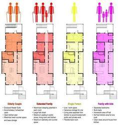SOCIAL_Portland Architecture: Cascadia Natural Talent Design Competition winner imagines new homes for New Orleans Portland Architecture, Concept Architecture, Interior Architecture, Social Housing Architecture, Building Architecture, Landscape Architecture, Condominium Architecture, Architecture Portfolio, Sustainable Architecture