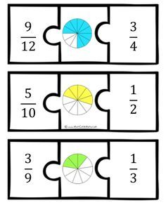 This would be soooo much better if the author had left the pieces blank so that the kids could fill them in, and used a variety of models for fractions. Fractions Équivalentes, Teaching Fractions, Equivalent Fractions, Teaching Math, Fractions For Kids, Math Multiplication, Teaching Spanish, Maths Puzzles, Math Worksheets