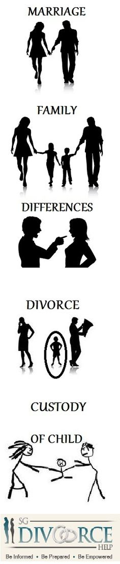 Grounds for Divorce : There are situations when a marriage cannot be saved. You need to have knowledge on grounds for divorce which the best lawyers can give you.