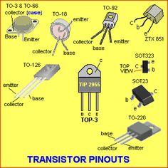 Transistor Pinouts.