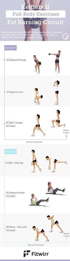 Kettlebell Full Body Workout | Posted By: AdvancedWeightLossTips.com