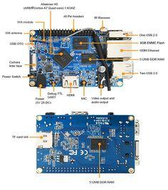 Orange Pi PC Plus H3 Quad-Core Development Board (1GB DDR3 SDRAM) - Free Shipping - DealExtreme