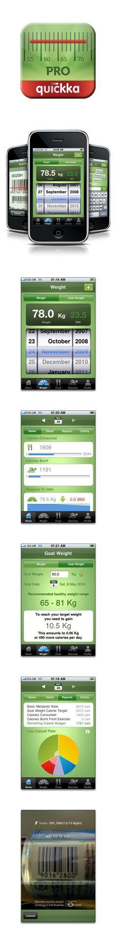 QuickkaCalories iPhone app by Ross MacKintosh, via Behance