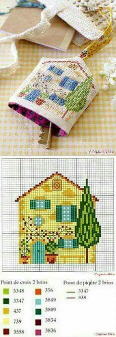 Thrilling Designing Your Own Cross Stitch Embroidery Patterns Ideas. Exhilarating Designing Your Own Cross Stitch Embroidery Patterns Ideas. Cross Stitch House, Mini Cross Stitch, Cross Stitch Charts, Cross Stitch Designs, Cross Stitch Patterns, Learn Embroidery, Cross Stitch Embroidery, Diy Sticker, Christmas Embroidery Patterns