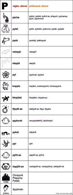 School Hacks, Kids Learning, Homeschool, Language, Parenting, Classroom, Science, Teaching, Education