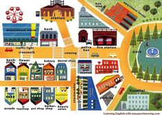 Places and shops around Town City vocabulary learning English | English Teaching | Scoop.it