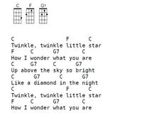Twinkle twinkle little star chords for ukulele, easy chords for beginners.