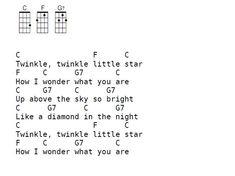 Twinkle twinkle little star chords for ukulele, easy chords for beginners.