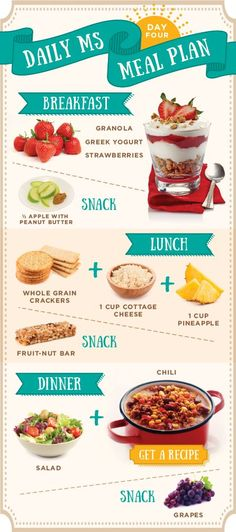 Get 4 days of healthy, balanced meals and snacks that provide the nutrition you need if you have... Diet Recipes, Snack Recipes, Healthy Recipes, Healthy Foods, Super Dieta, Strawberry Snacks, Balanced Meals, Proper Nutrition, Daily Meals