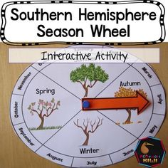 An interactive activity for Australian and New Zealand teachers teaching seasons to children aged 7-10. Colour and Black and White options for teaching Spring, Summer, Autumn and Winter.Includes - Colour versions (2 options - with seasonal trees included)-Black and White versions (2 blank wheels for students to add pictures too - pictures included)- pictures to glue onto wheels-arrows******************************Interested in NZ teaching resources?