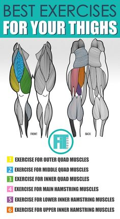 Best Thigh Workouts For All Upper Leg Muscles