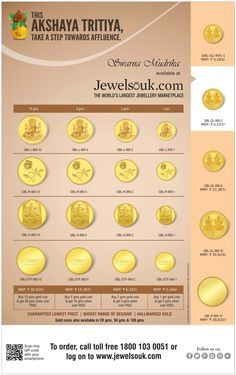 Buy ‪#‎swarnamudrika‬ on Jewelsouk.com this ‪#‎akshaytritiya‬ with ‪#‎hallmark‬ and various denominations and designs. For more updates on ‪#‎jewellers‬ and ‪#‎jewellery‬ visit www.jewellerscheck.com