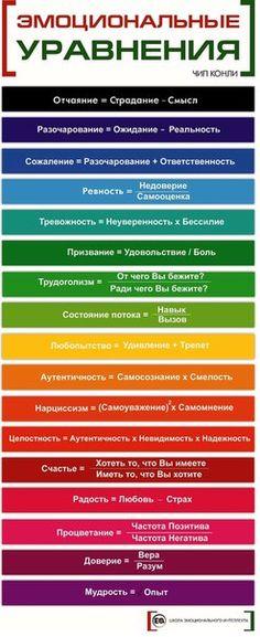 Практическая психология и психотерапия