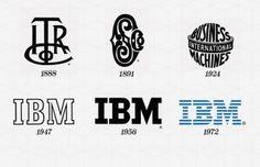 Evolution of IBM logo. #design