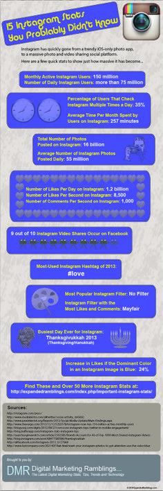 15 Instagram stats #infografia #infographic #socialmedia