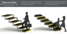 Convertible is a conceptual user-friendly staircase which can be transformed into a ramp. It's an ingenious idea to help elderly people or anyone who has walking difficulties to climb the stairs ea… Convertible, Ramp Stairs, Handicap Ramps, Mobile Home Bathrooms, Ramp Design, Wheelchair Ramp, Construction Cost, Retro Waves, Yanko Design